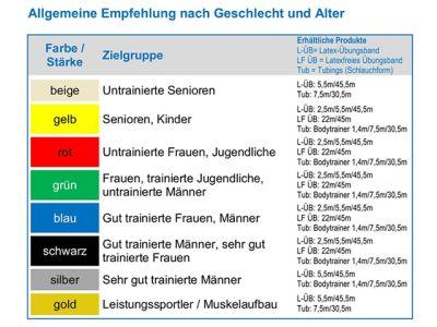 """Thera-Band Übungsbänder im Set """"schwer"""" - blau/schwarz, 2 x 1,5 m"""