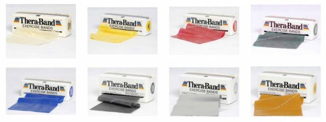 Thera-Band Übungsband, 5,5 m Rolle